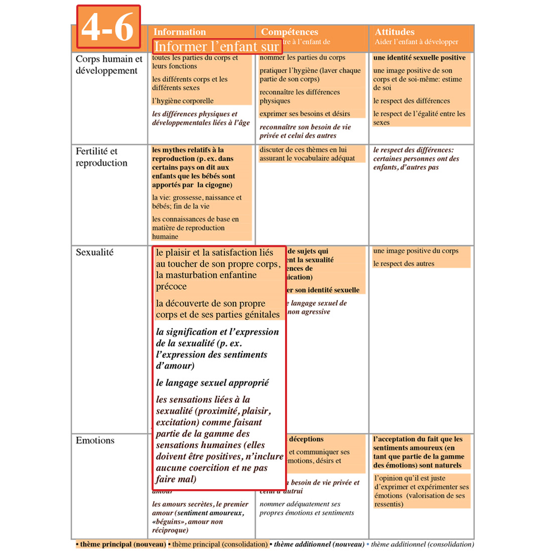 Standards-OMS_fr-42
