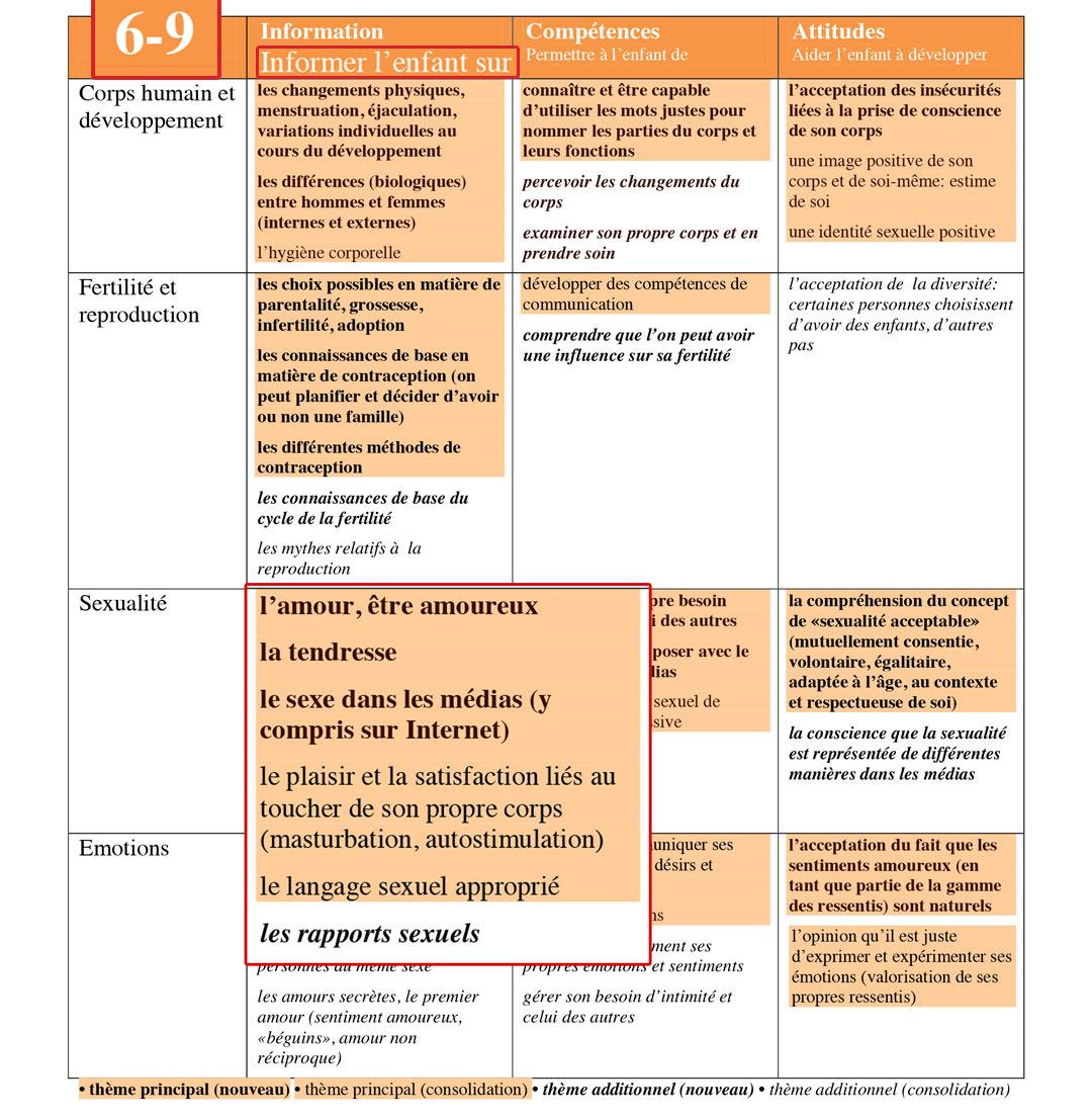 Standards-OMS_fr-44