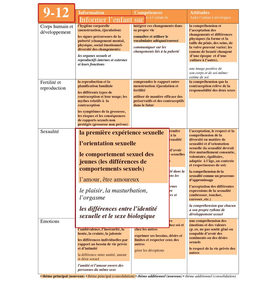Standards-OMS_fr-46
