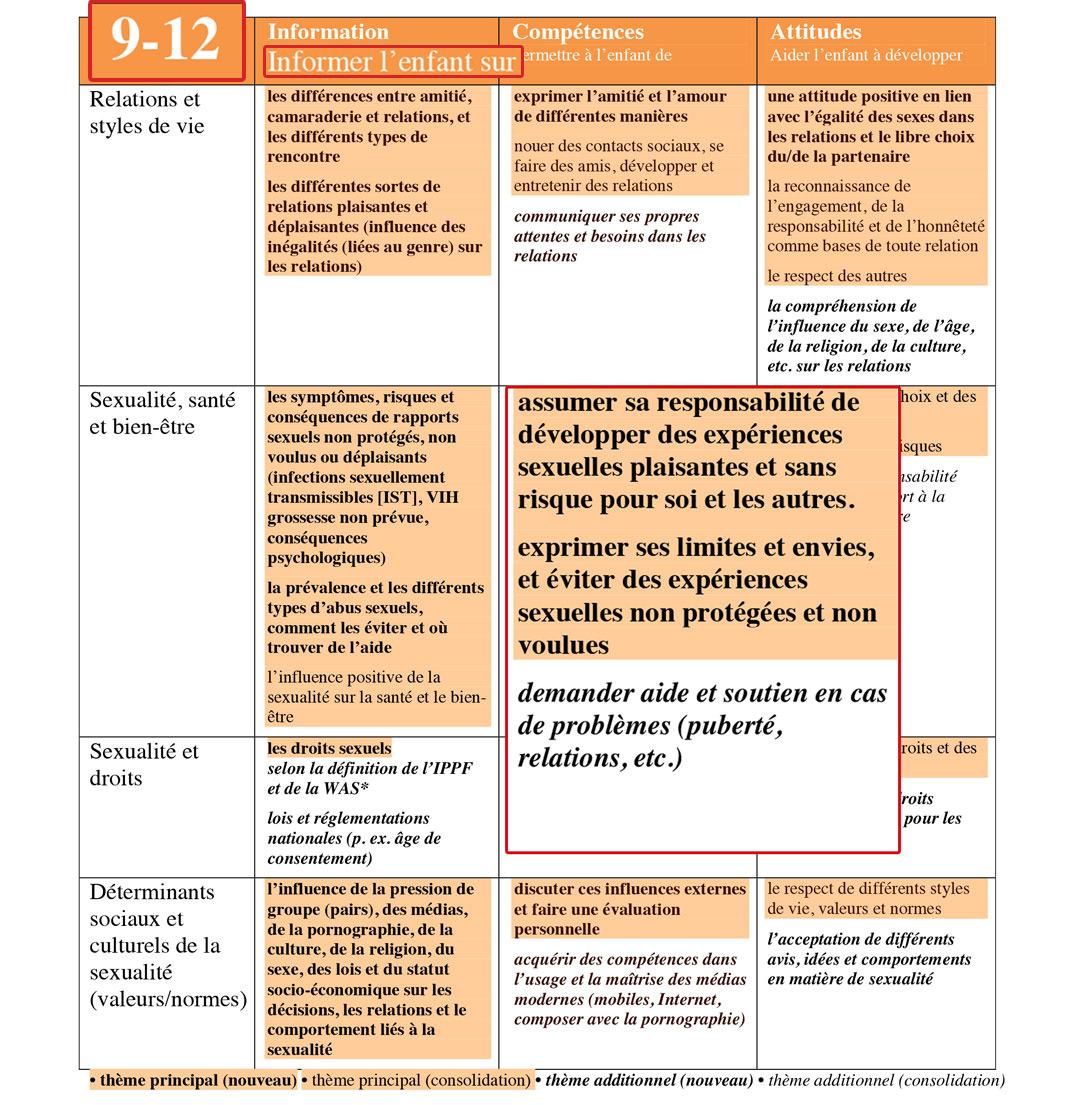 Standards-OMS_fr-47