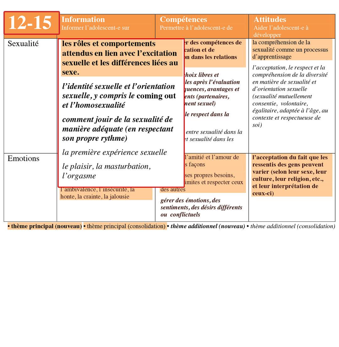 Standards-OMS_fr-49