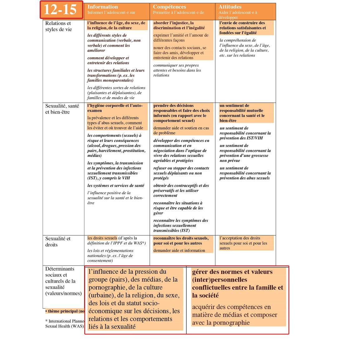 Standards-OMS_fr-50